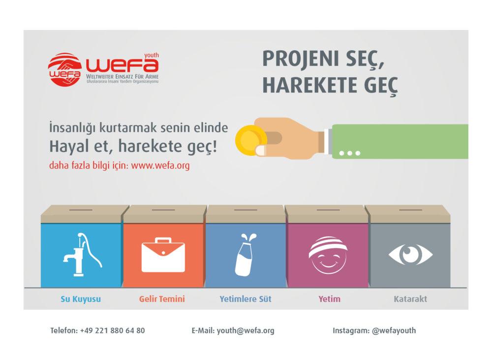 """Genç WEFA hayata geçirdiği """"Projeni Seç, Harekete Geç"""" projesiyle hem gençlerin yardımlaşma duygusunu güçlendiriyor hem de ihtiyaç sahiplerinin hayatlarını güzelleştiriyor."""